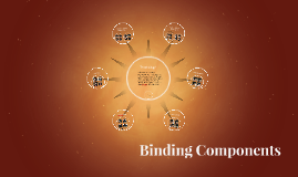 Binding Components