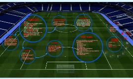 Youth soccer full development program