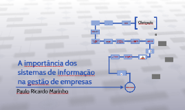 A importância dos sistemas de informação na gestão de empre