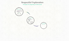 Respectful Exploration: Strategies for Disagreement