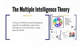 The Multiple Intelligence Theory