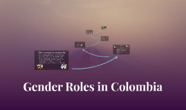Copy of Gender Roles in Colombia