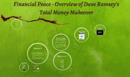 Financial Peace - Overview of Dave Ramsey's Total Money Make