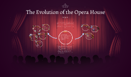 The Evolution of the Opera House
