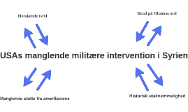USAs manglende militære intervention i Syrien