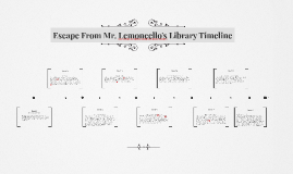 Escape From Mr. Lemoncello's Library Timeline
