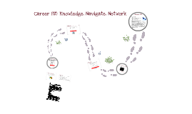 Career Fit: Knowledge, Navigate, Network