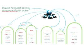 Un modelo funcional para la adm. de BD