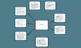 Copy of Social Services