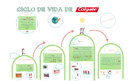 "Copy of CICLO DE VIDA DE ""COLGATE"""