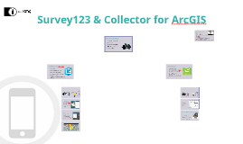 Survey123 & ArcCollector