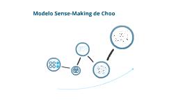 Modelo Sense-Making de Choo