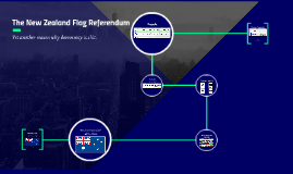 The New Zealand Flag Referendum