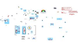 Implementation einer virtuellen Lernplattform nach den Prinzipien Montessoris - kurz