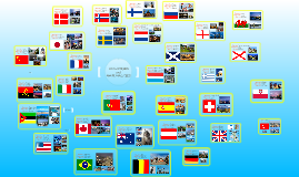 Countries and nationalities - 5ºano - Look!