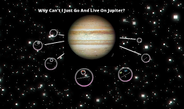Why Can't I Just Go And Live On Jupiter?