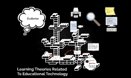 Copy of Learning Theories Related to Educational Technology