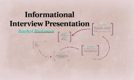Informational Interview Presentation