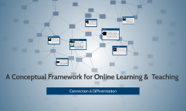 A Conceptual Framework for Online Learning & Teaching