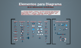 Copy of Elementos do Diagrama