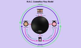 M.A.C. Company Flow Model