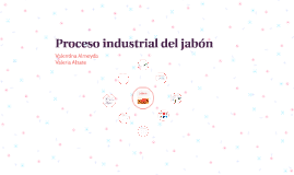 Copy of Copy of Proceso industrial del jabón