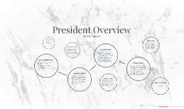 President Overview