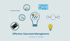 Copy of Effective Classroom Management