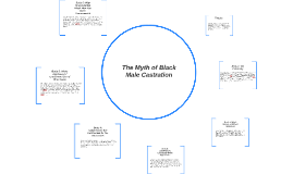 The Myth of Black Male Castration
