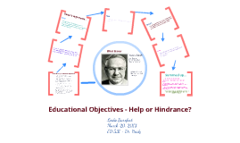 Copy of ED 532 - Educational Objectives - Help or Hindrance