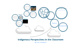 Copy of Indigenous Perspectives in the Classroom