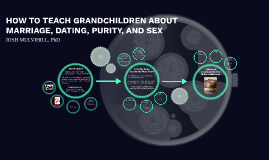 HOW TO TEACH GRANDCHILDREN ABOUT MARRIAGE, DATING, PURITY, A