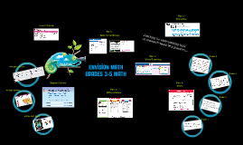 Copy of enVision Math