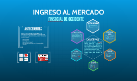 Copy of INGRESO AL MERCADO