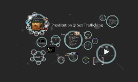 Copy of Prostitution & Sex Trafficking