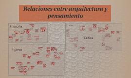 Copy of Arquitectura y Pensamiento