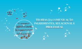 TEORIAS DA COMUNICAÇÃO: