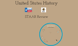 Reporting Category 3 United States STAAR Review