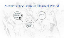 Mozart´s Dice Game and Classical Period
