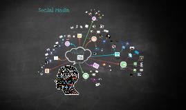 Copy of Mapa Mental Social Media