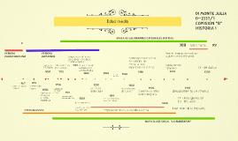 Copy of Edad media