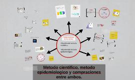 Copy of Copy of Metodo cientifico, metodo epidemiologico y compraciones ente