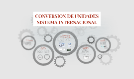 Copy of CONVERSION DE UNIDADES SISTEMA INTERNACIONAL DE MEDIDAS
