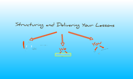 Structuring & Delivering Your Lessons_V2