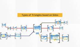 Types of Triangles based on Sides
