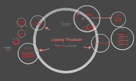 Copy of Lupang Tinubuan