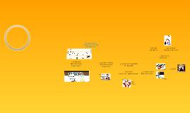 Copy of Perchè introdurre l'e-learning nella didattica