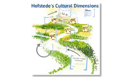 Copy of Hofstede's Cultural Dimensions