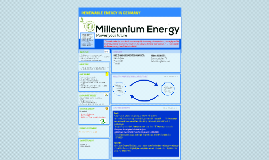 Copy of RENEWABLE ENERGY IN GERMANY