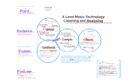 A Level Music Technology Listening and Analysing